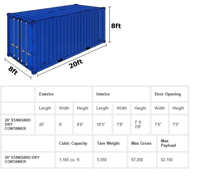 20-foot container